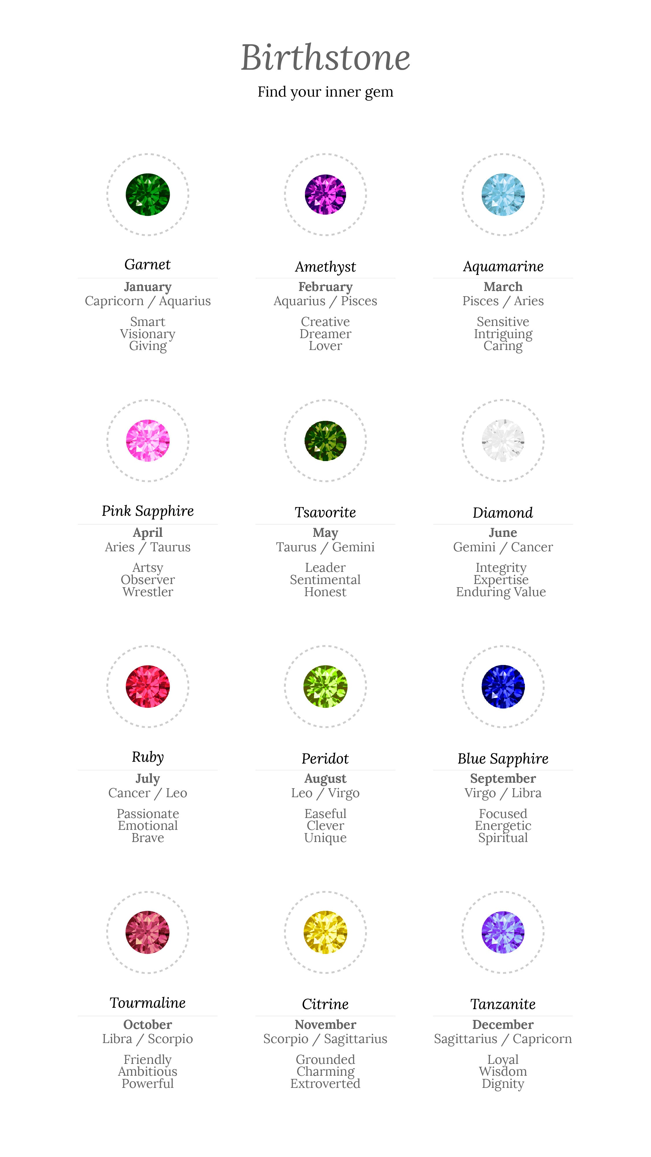 Prisma collection alberthern gemstone meanings