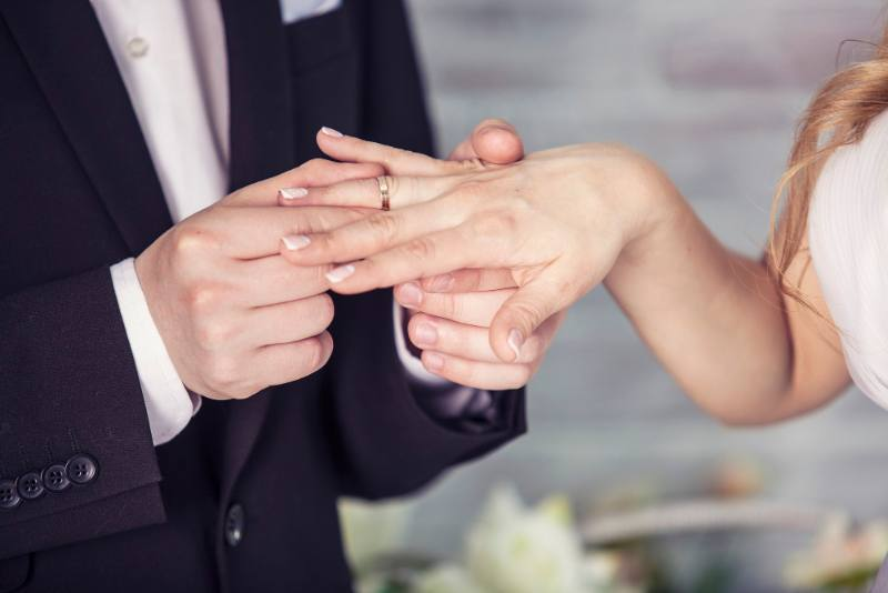 Meaning of wearing wedding ring on right hand
