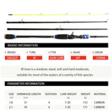 1.8M/2.1M 4 Section M Power 7-20g Carbon Fiber Ultralight Lure Rod Fishing Rod