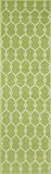 "Momeni BAJA0BAJ-2GRN5376 EGYPTIAN MACHINE MADE Collection Green Finish Rugs 5'3""X7'6"""