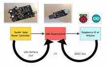 Load image into Gallery viewer, V1 USB PowerControl board - USB to USB solid state relay for Raspberry Pi and Arduinos