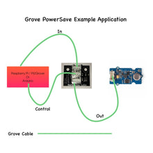 Load image into Gallery viewer, GrovePowerSave - Control Grove Device Power with your Computer - Perfect for Solar Power