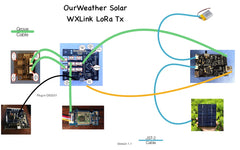 OurWeather Extender Solar WXLink LoRa - Wireless Data Link