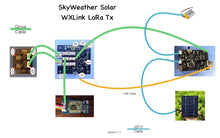 Load image into Gallery viewer, SkyWeather Solar WXLink Extender Kit