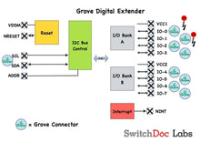 Load image into Gallery viewer, Grove Digital Extender I2C Board