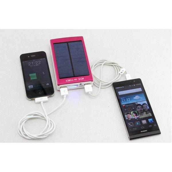 Best Solar Portable Charger For Mobile Devices