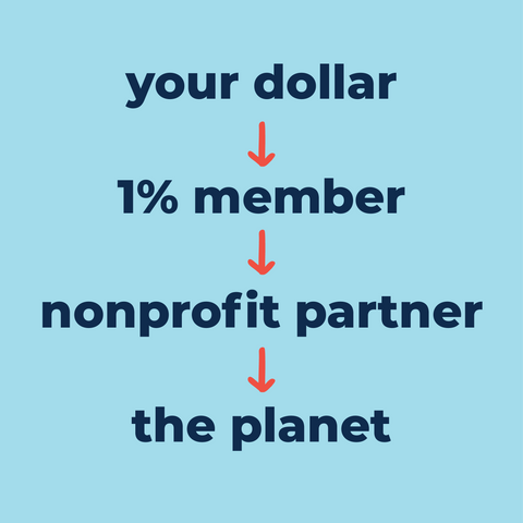 WE ARE PROUDLY 1% FOR THE PLANET MEMBERS