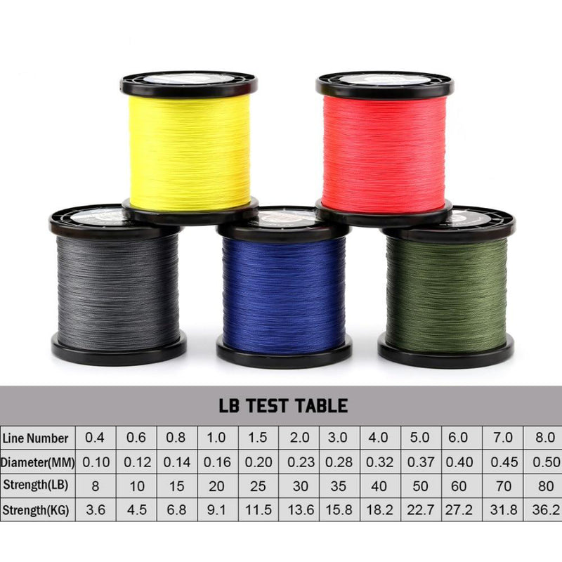 SeaKnigt 4 Strand Braided Wire 1000m 40LB Fishing Line