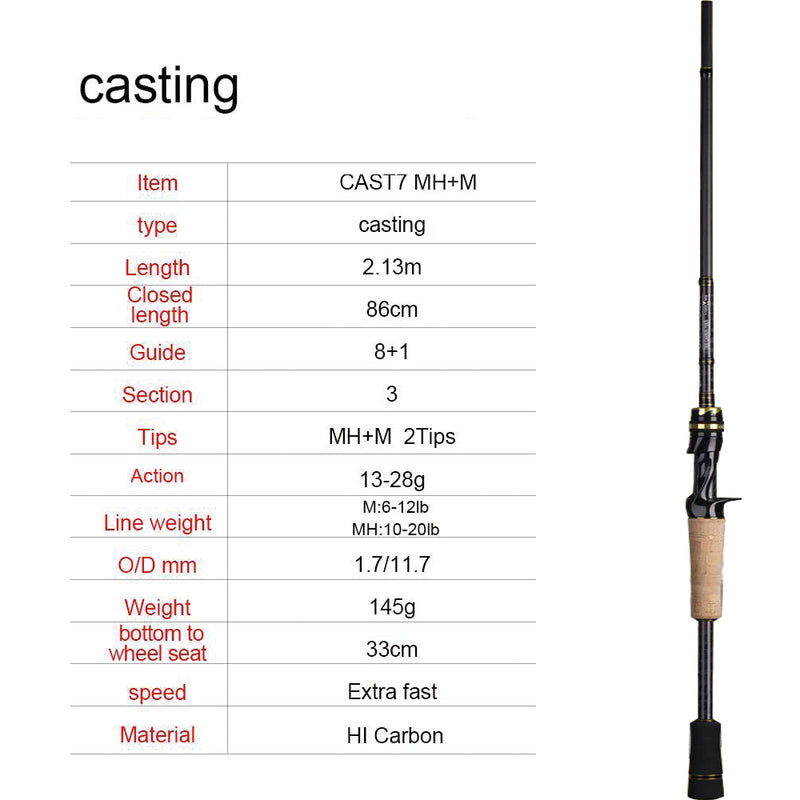 Obei Casting Fishing Rod