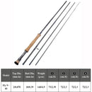 Sougayilang Fly fishing Rod