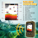 LUCKYLAKER Wired Waterproof Fishing Finder