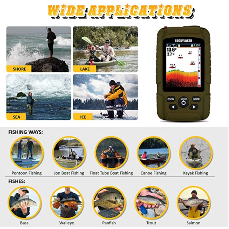 LUCKYLAKER Wireless Waterproof Fishing Finder