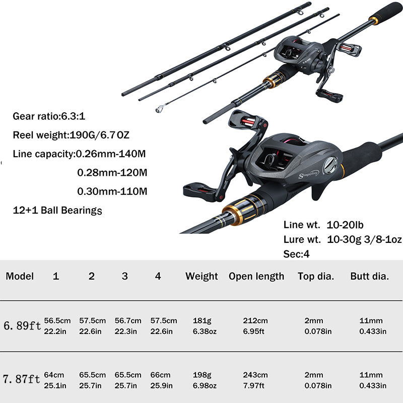Sougayilang Casting Fishing Combo Gear Ratio 6.3:1 White Color