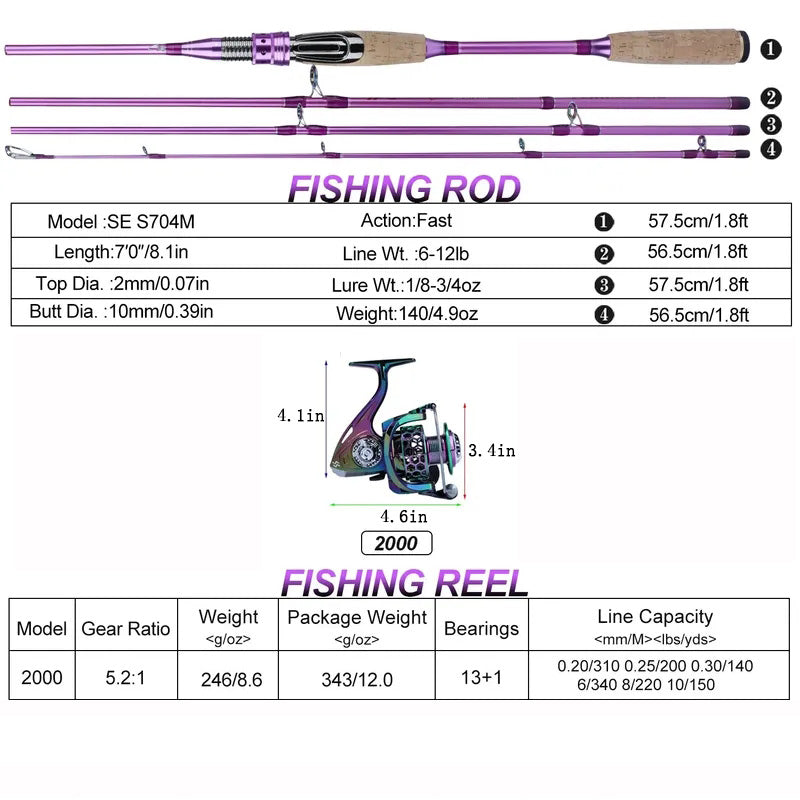 Sougayilang Spinning Fishing Combo Gear Ratio 5.2:1