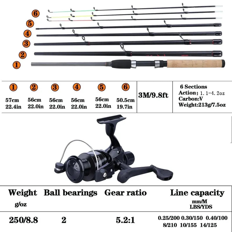 Sougayilang Spinning Fishing Combo Gear Ratio 5.1:1