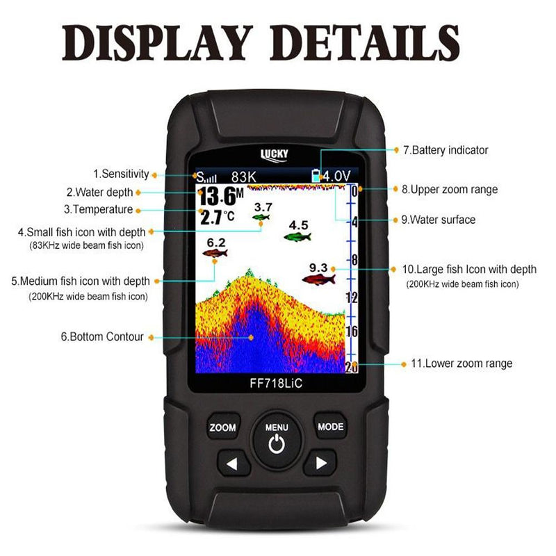 LUCKYLAKER Wired Waterproof Fish Finder