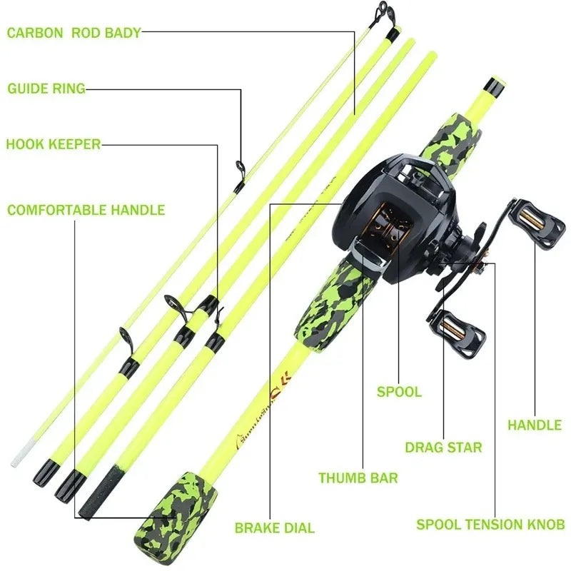 Sougayilang Baitcasting Fishing Combo Gear Ratio 6.3:1