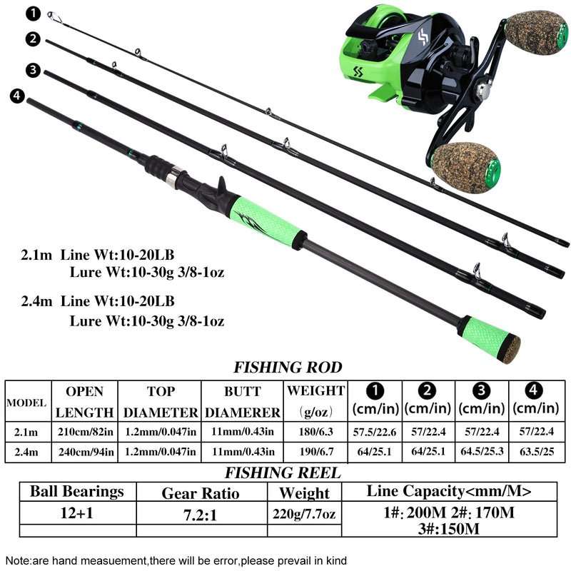 Sougayilang Casting Fishing Combo