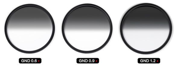 GRADUATED NEUTRAL DENSITY (GND)