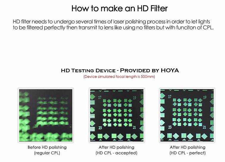 How to make an hd filter