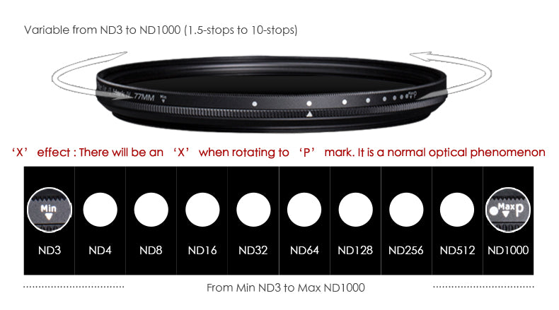 variable nd from ND3 to ND1000 (1.5stops to 10stops)