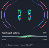 graph of ski balance from wearable ski technology