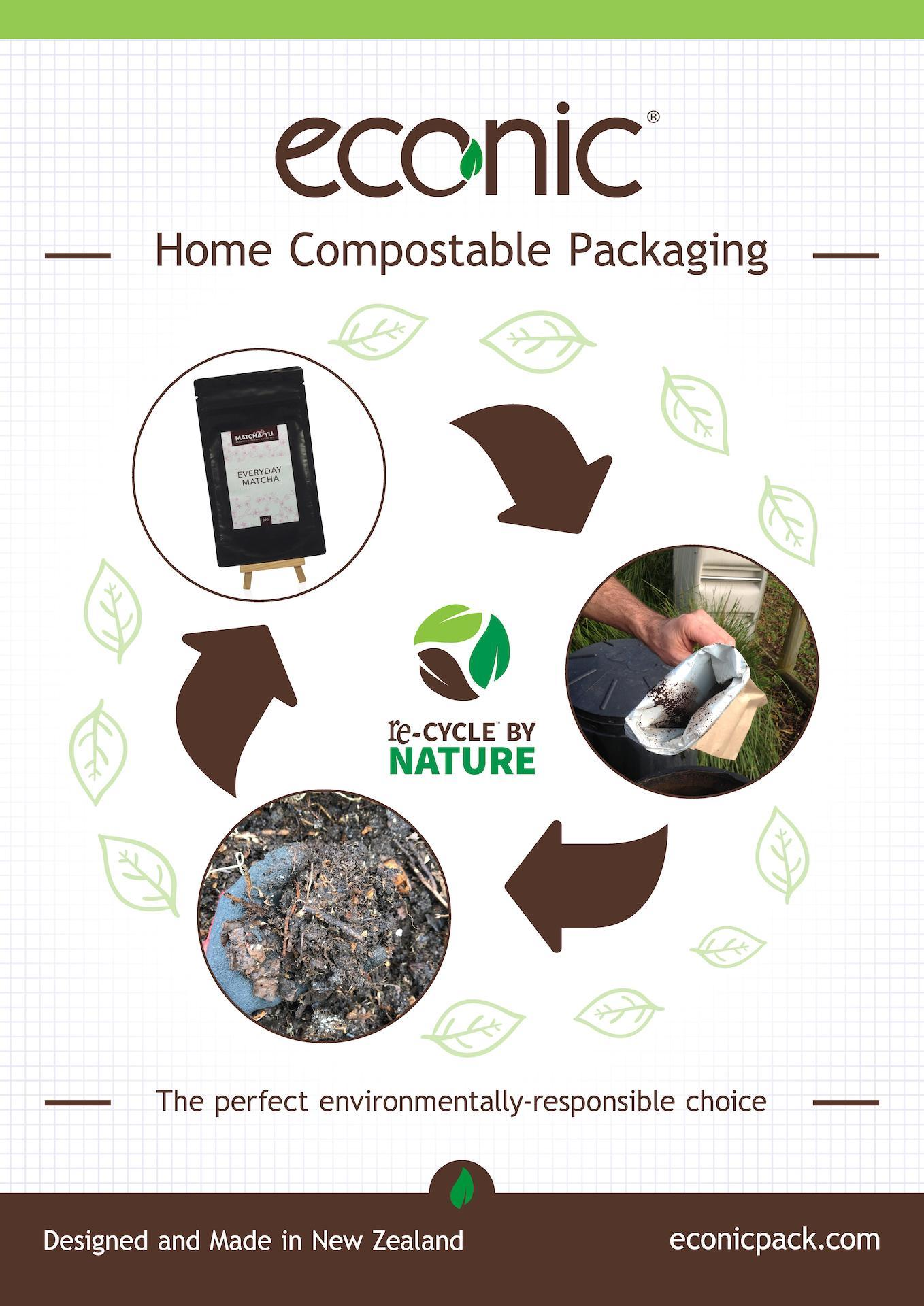 Econic home compostable packaging