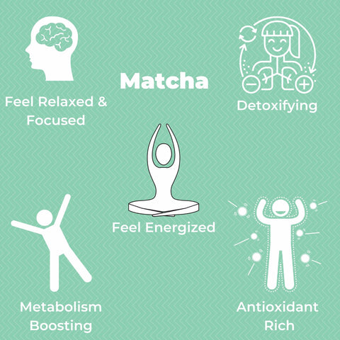 Matcha can boost metabolism and help you lose weight