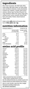 white wolf nutritional information