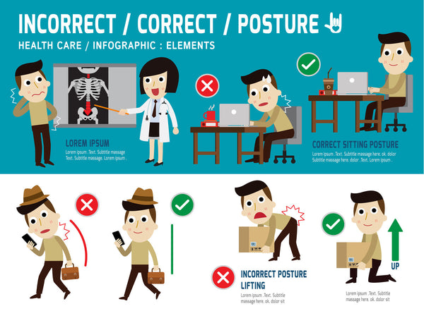 bad posture as back pain cause