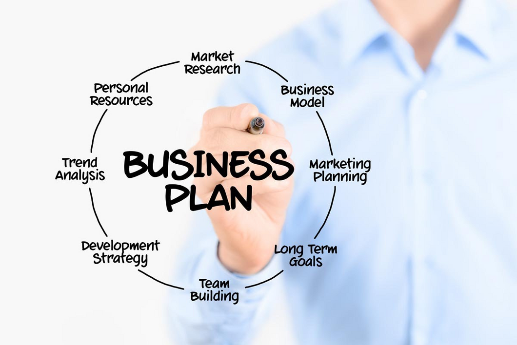 Investor Winning Business Plan Elements