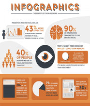 Importance of Using Infographics to Communicate Your Vision Successfully
