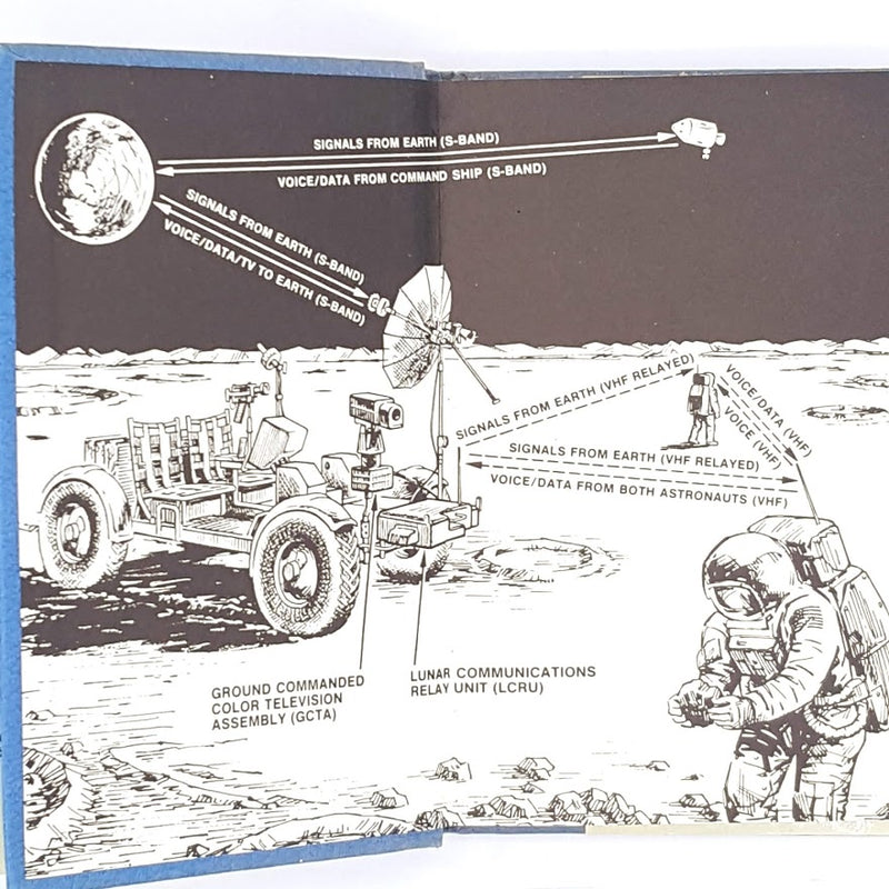 Observer's Book of Manned Spaceflight 1972