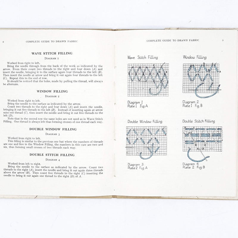 A Complete Guide to Drawn Fabric by Kate S. Lofthouse 1954