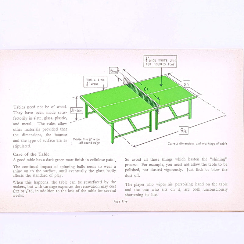 Know the Game Table Tennis