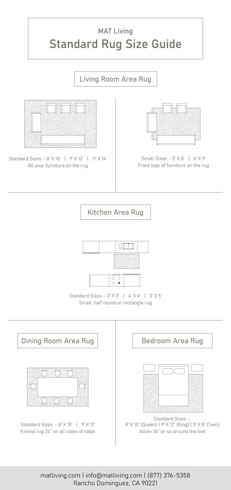 Complete Area Rug Sizing Guide
