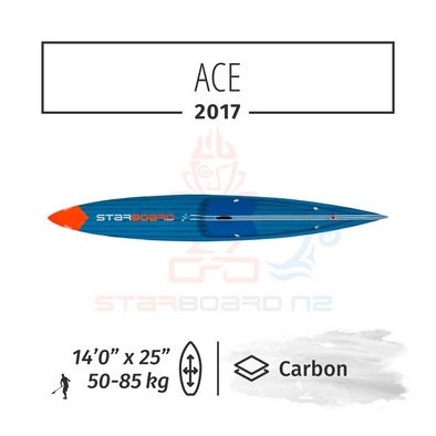 "2017 STARBOARD SUP 14'0"" X 25"" ACE Carbon"
