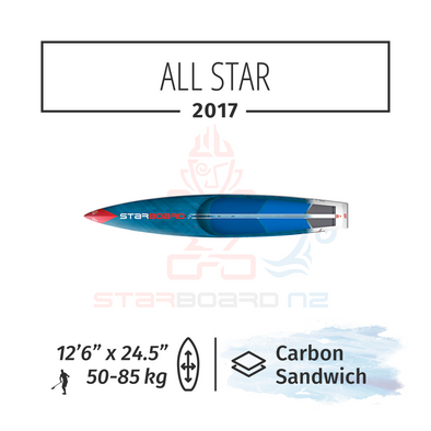 "2017 STARBOARD SUP 12'6"" x 24.5"" ALL STAR Carbon Sandwich"