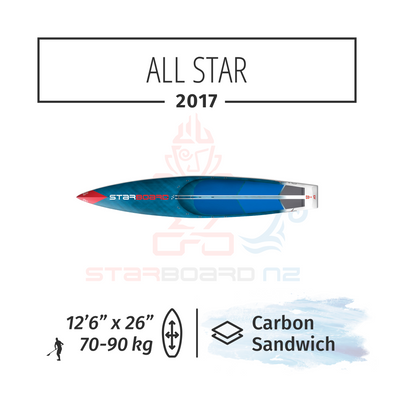 "2017 STARBOARD SUP 12'6"" x 26"" ALL STAR Carbon Sandwich"