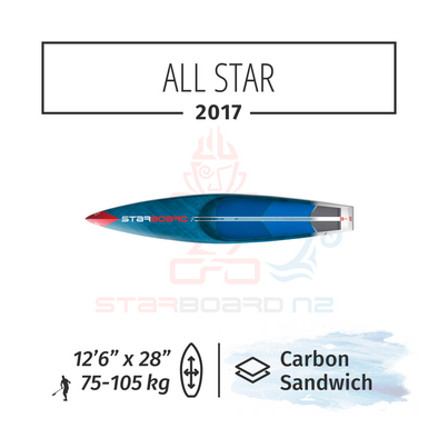 "2017 STARBOARD SUP 12'6"" x 28"" ALL STAR Carbon Sandwich"