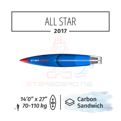 "2017 STARBOARD SUP 14'0"" x 27"" ALL STAR Carbon Sandwich"
