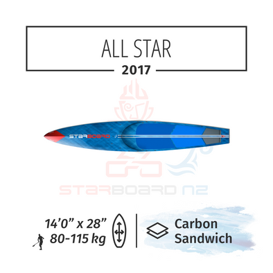 "2017 STARBOARD SUP 14'0"" x 28"" ALL STAR Carbon Sandwich"