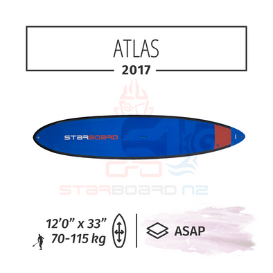 "2017 STARBOARD SUP 12'0"" x 33"" ATLAS ASAP High Density Rail"