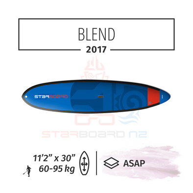 "2017 STARBOARD SUP 11'2"" x 30"" BLEND ASAP High Density Rail"