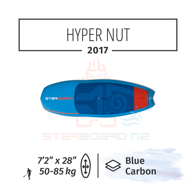 "2017 STARBOARD SUP 7'2"" x 28"" HYPER NUT Blue Carbon"