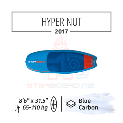 "2017 STARBOARD SUP 8'6"" x 31.5"" HYPER NUT Blue Carbon"