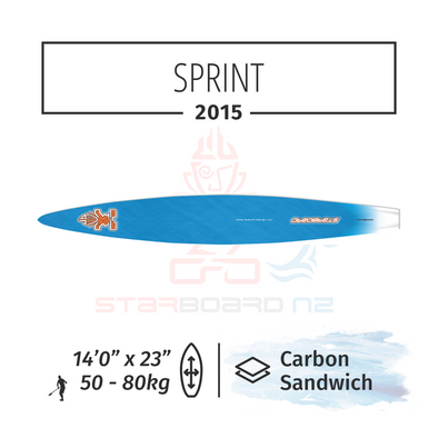 "2015 STARBOARD SUP 14'0"" X 23"" SPRINT CUSTOM CARBON SANDWICH"