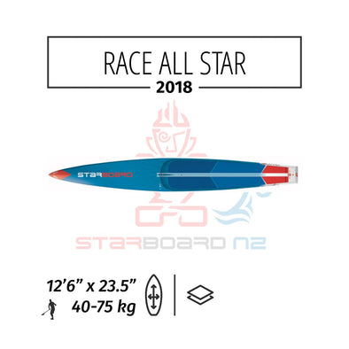 "2018 STARBOARD SUP RACE 12'6"" x 23.5"" ALLSTAR"