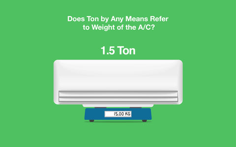 How to Choose the Right Sized Air Conditioner this Summer
