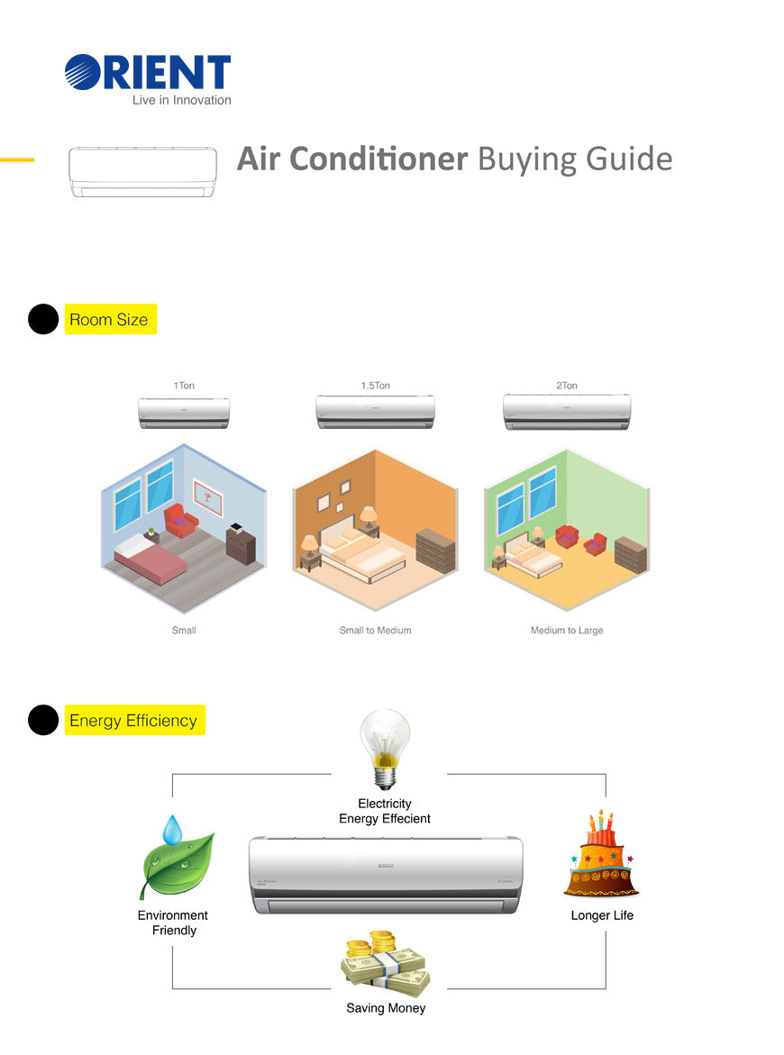 Buy Air Conditioners in Pakistan- Air Conditioner,AC Price
